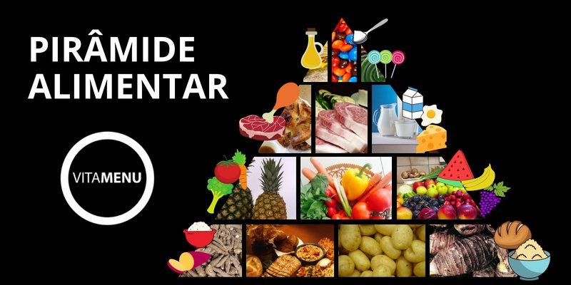 [Dicas] Pirâmide Alimentar o Guia Definitivo para Você Entender Tudo!